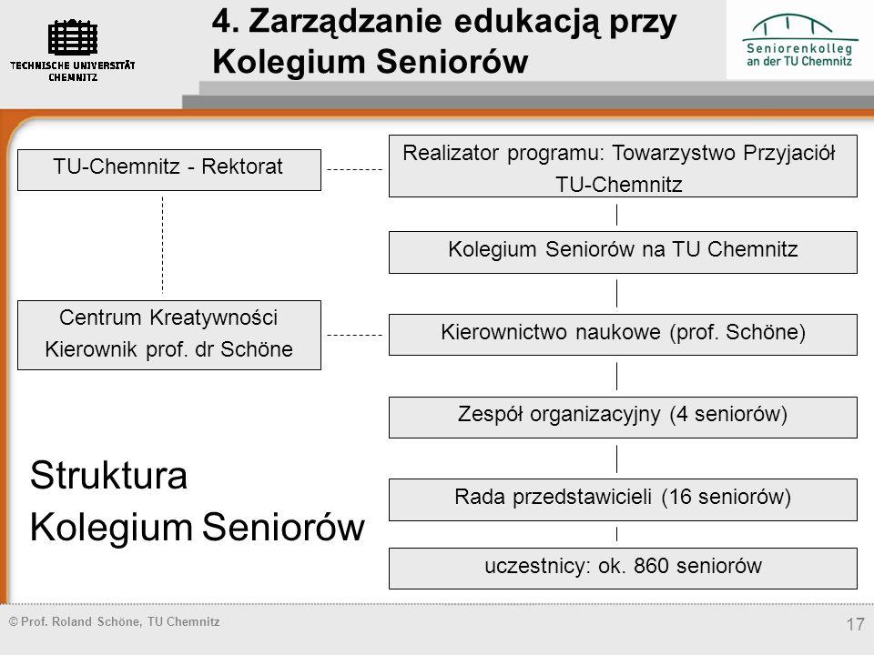 4. Zarządzanie edukacją przy Kolegium Seniorów