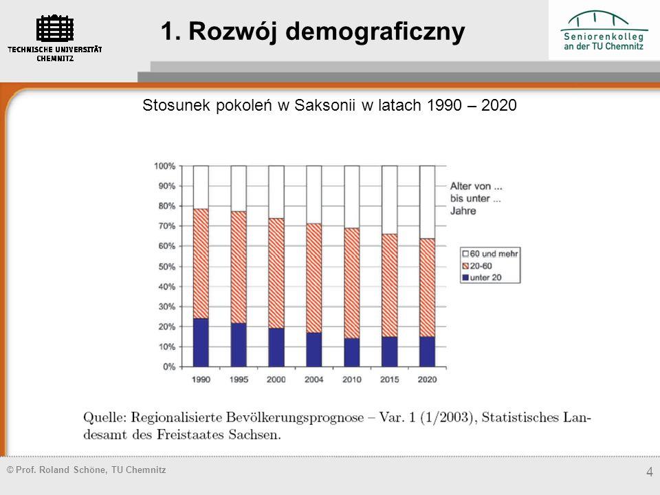 Stosunek pokoleń w Saksonii w latach 1990 – 2020