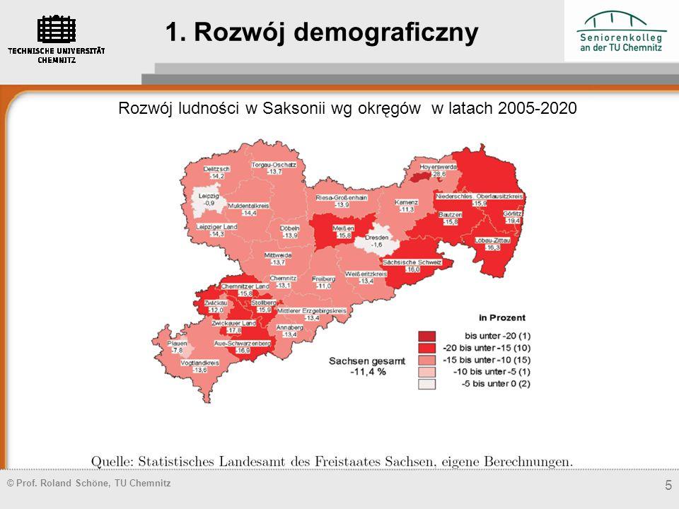 Rozwój ludności w Saksonii wg okręgów w latach 2005-2020