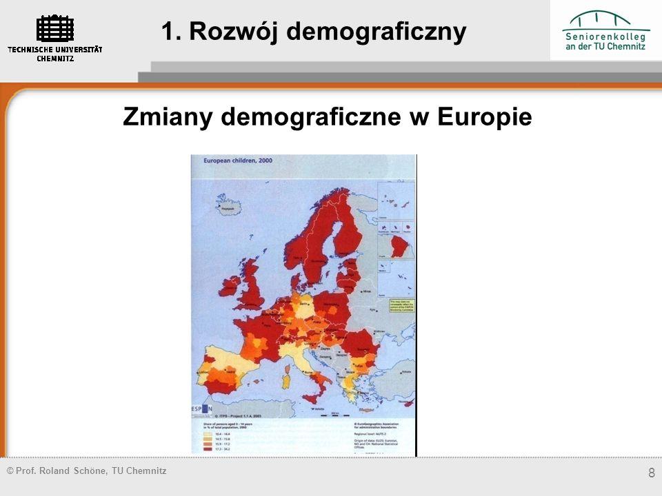 Zmiany demograficzne w Europie