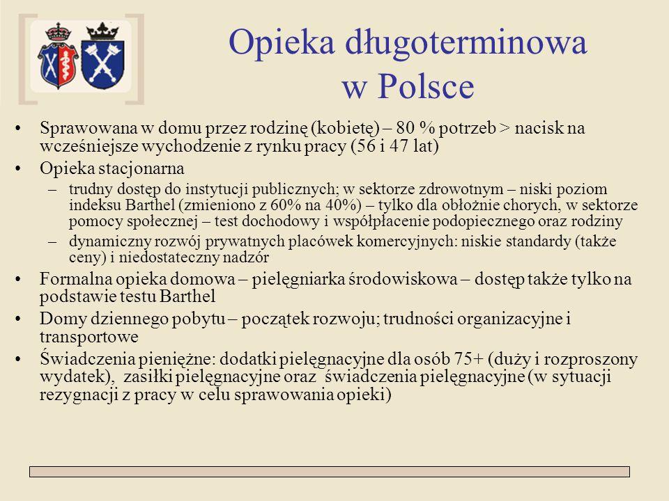 Opieka długoterminowa w Polsce
