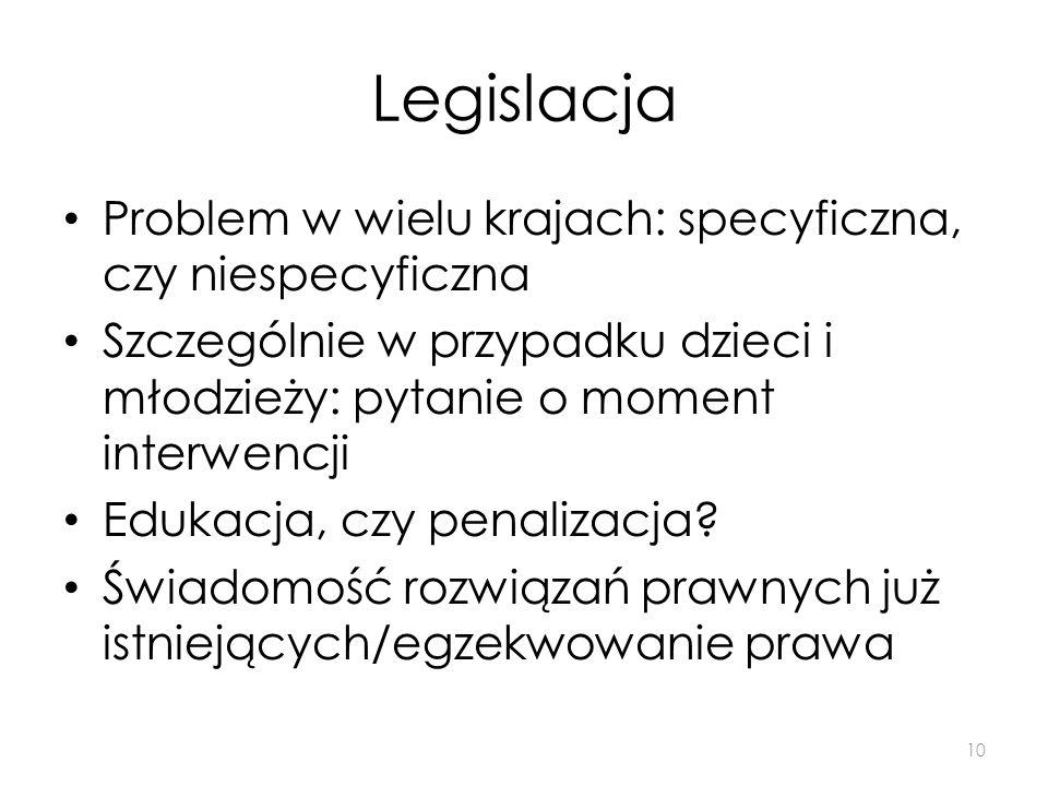 Legislacja Problem w wielu krajach: specyficzna, czy niespecyficzna