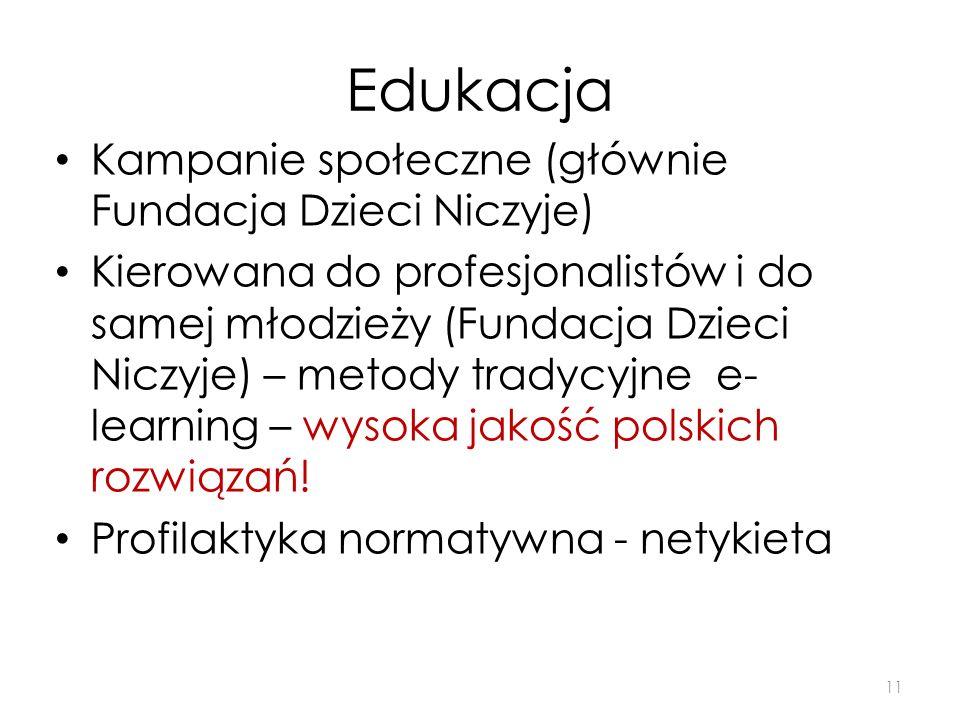 Edukacja Kampanie społeczne (głównie Fundacja Dzieci Niczyje)
