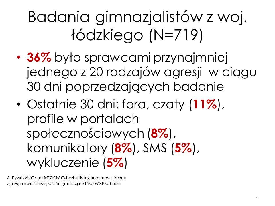 Badania gimnazjalistów z woj. łódzkiego (N=719)