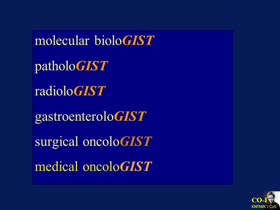 molecular bioloGIST patholoGIST. radioloGIST. gastroenteroloGIST.