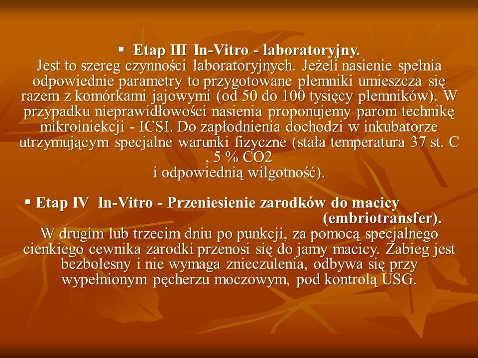 Etap IV In-Vitro - Przeniesienie zarodków do macicy (embriotransfer).