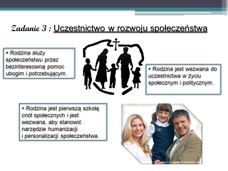 Zadanie 3 : Uczestnictwo w rozwoju społeczeństwa