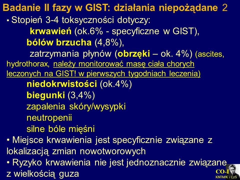 Badanie II fazy w GIST: działania niepożądane 2