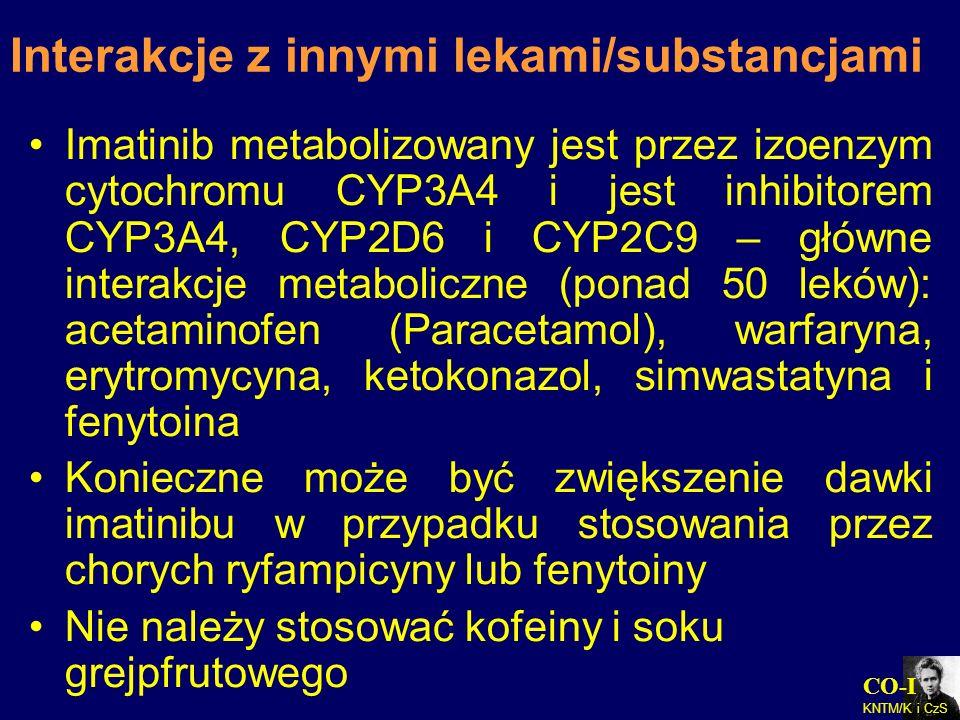 Interakcje z innymi lekami/substancjami