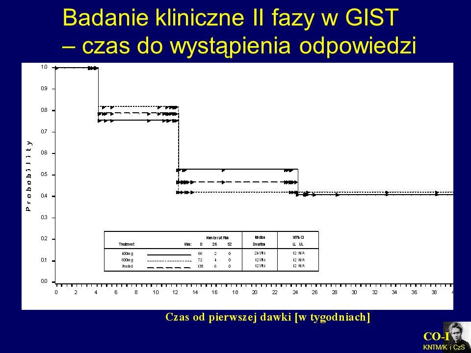 Badanie kliniczne II fazy w GIST