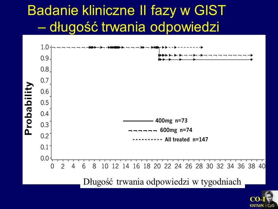 Badanie kliniczne II fazy w GIST – długość trwania odpowiedzi