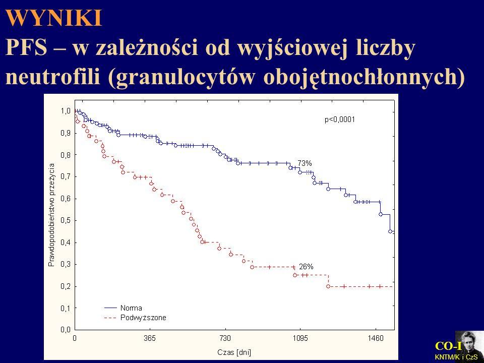 WYNIKI PFS – w zależności od wyjściowej liczby neutrofili (granulocytów obojętnochłonnych)