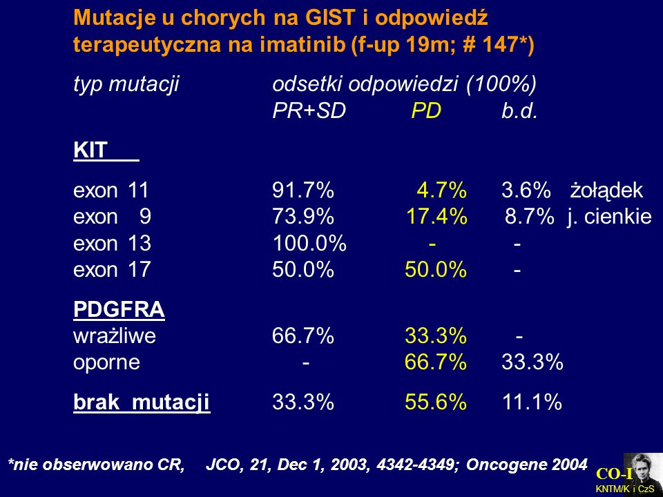 typ mutacji odsetki odpowiedzi (100%) PR+SD PD b.d.