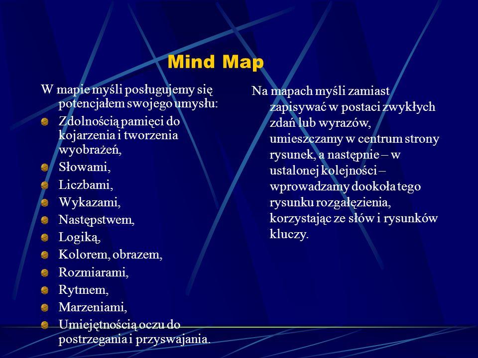 Mind Map W mapie myśli posługujemy się potencjałem swojego umysłu: