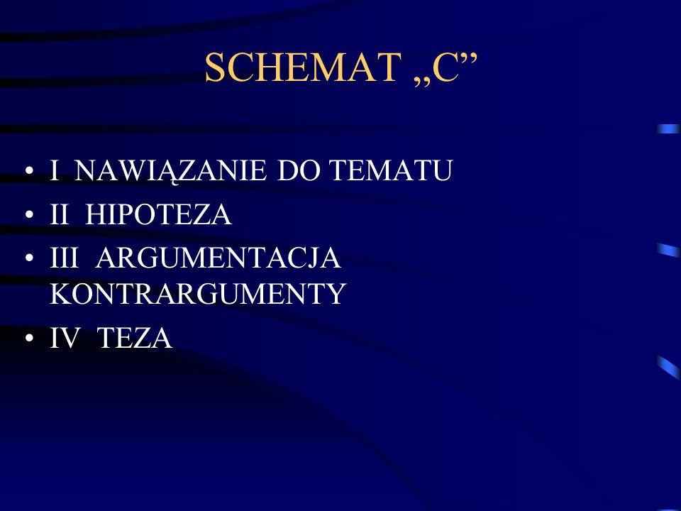"""SCHEMAT """"C I NAWIĄZANIE DO TEMATU II HIPOTEZA"""