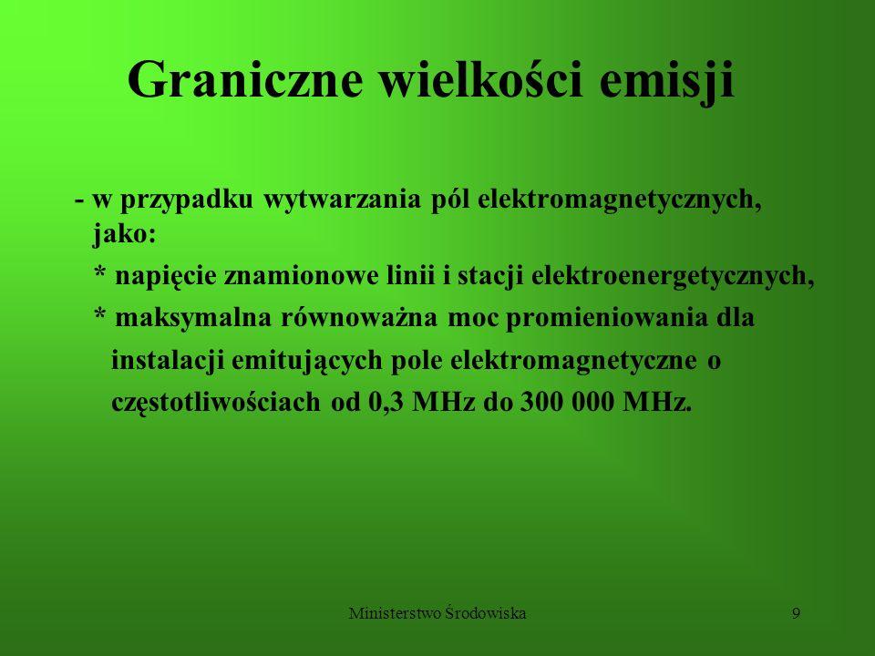 Graniczne wielkości emisji