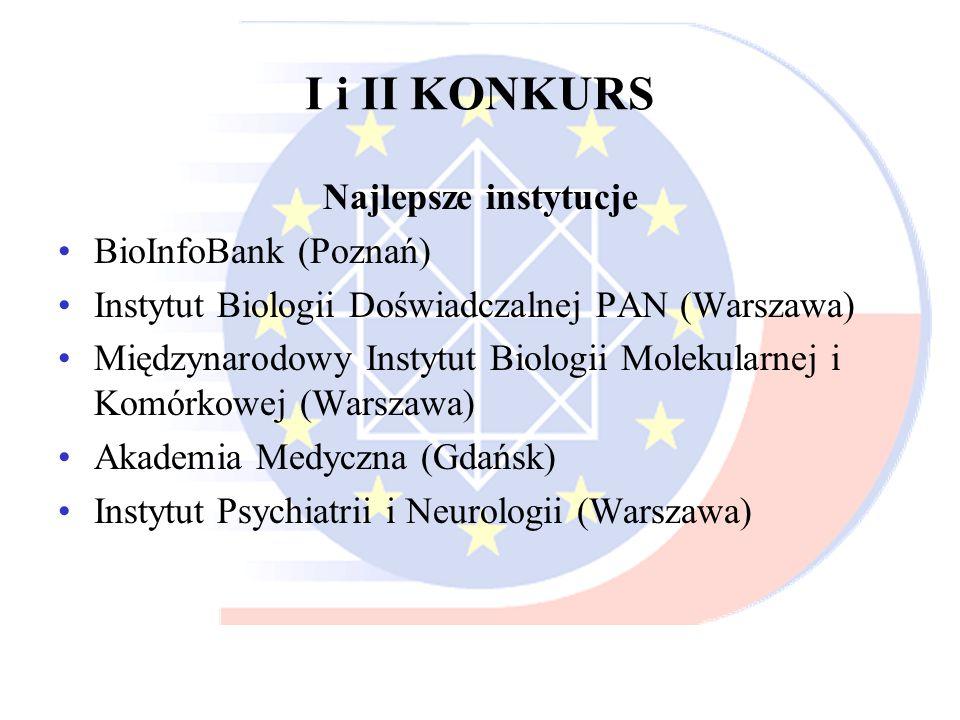 I i II KONKURS Najlepsze instytucje BioInfoBank (Poznań)