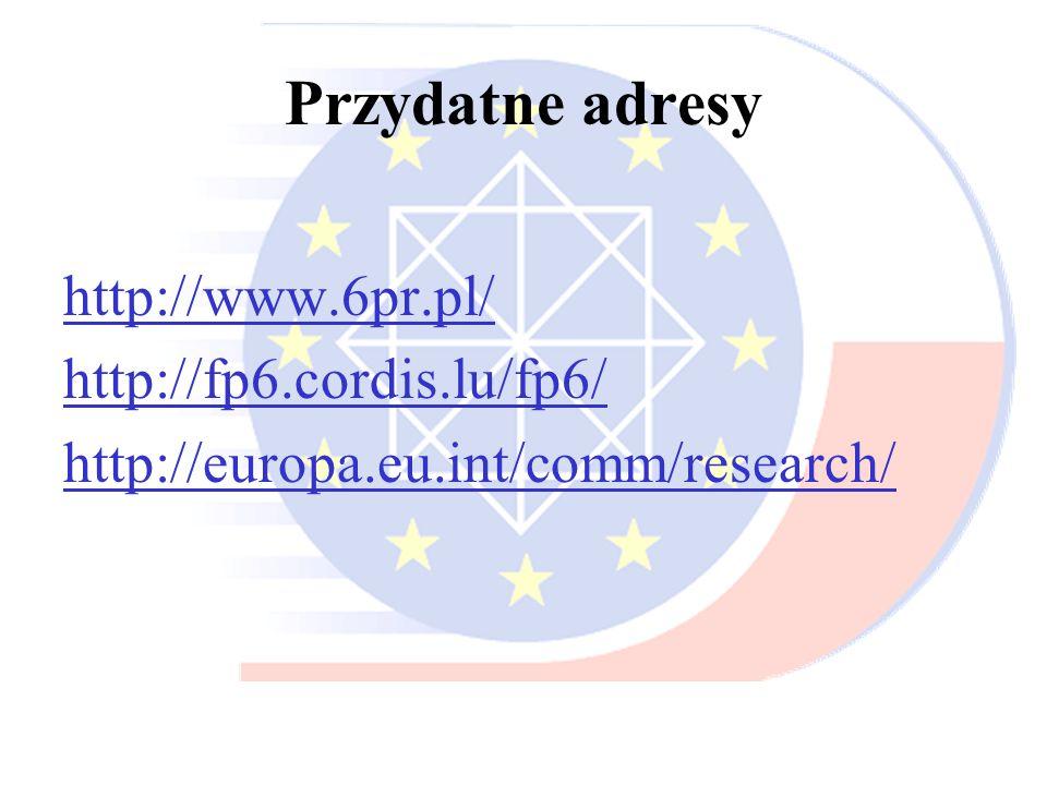 Przydatne adresy http://www.6pr.pl/ http://fp6.cordis.lu/fp6/