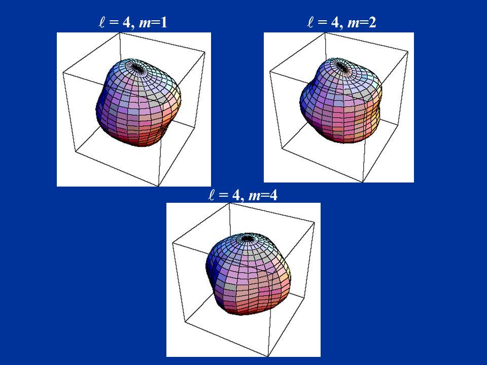  = 4, m=1  = 4, m=2  = 4, m=4