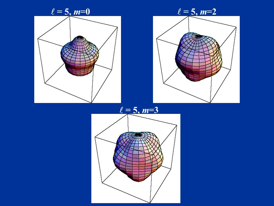  = 5, m=0  = 5, m=2  = 5, m=3