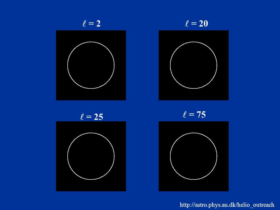  = 2  = 20  = 75  = 25 http://astro.phys.au.dk/helio_outreach