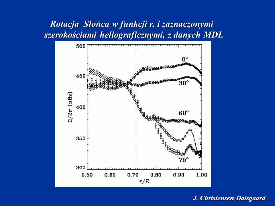 Rotacja Słońca w funkcji r, i zaznaczonymi