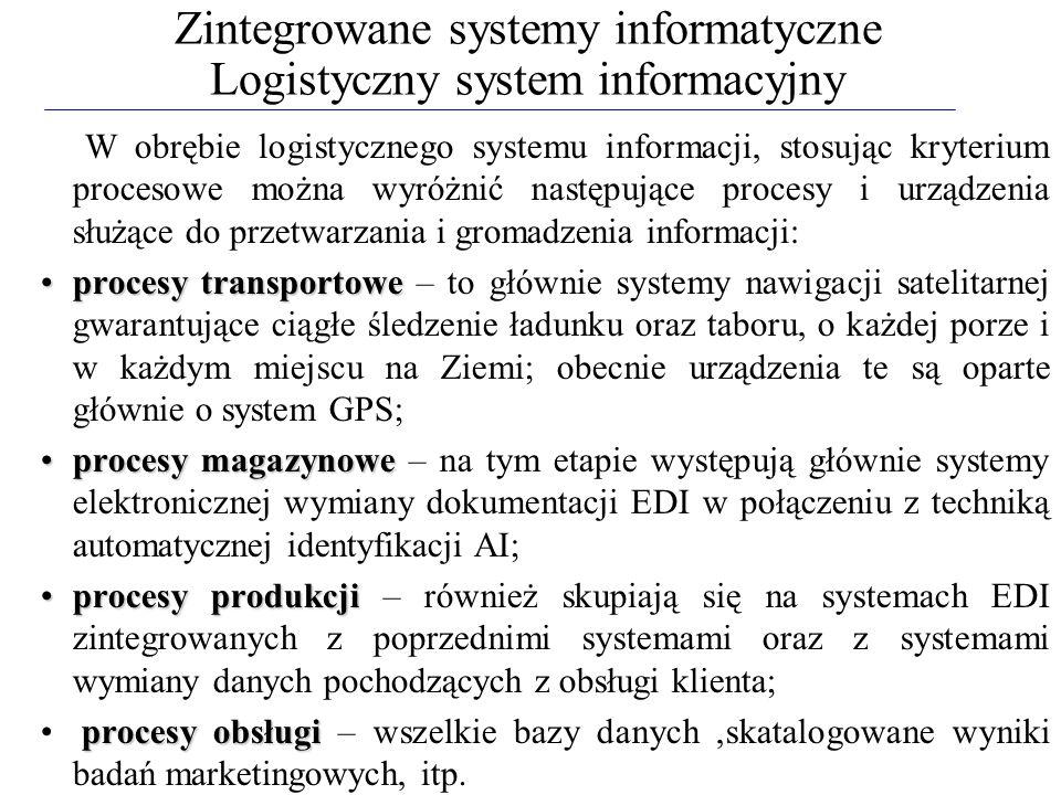 Zintegrowane systemy informatyczne Logistyczny system informacyjny