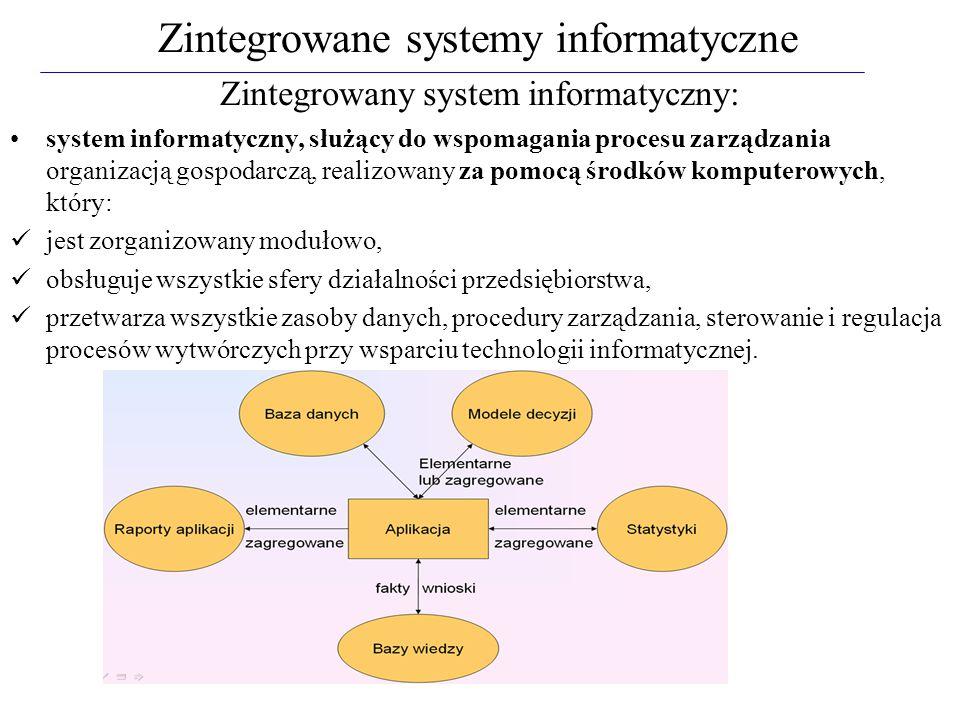Zintegrowany system informatyczny: