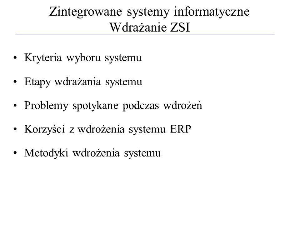 Zintegrowane systemy informatyczne Wdrażanie ZSI
