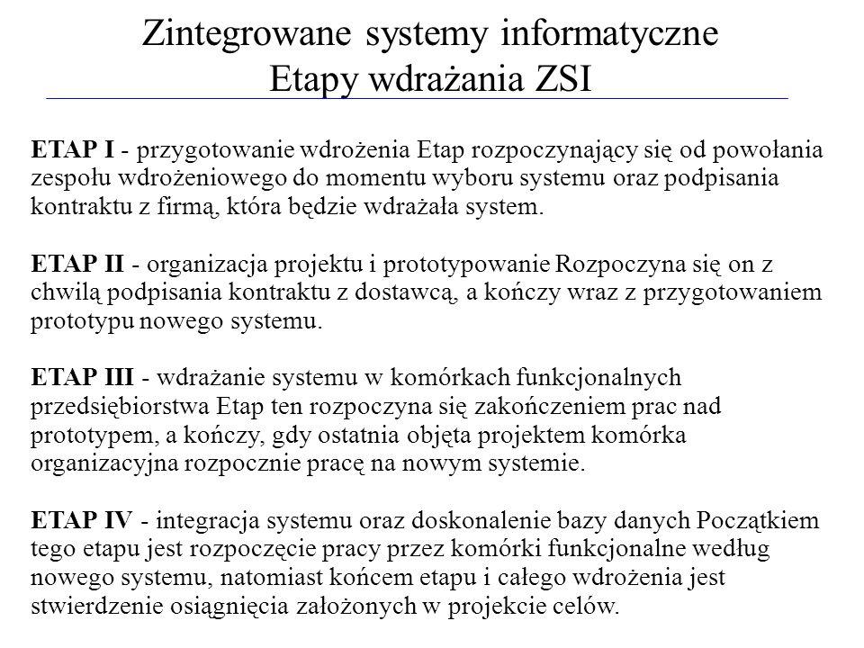 Zintegrowane systemy informatyczne Etapy wdrażania ZSI