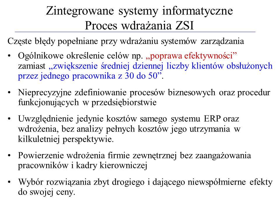 Częste błędy popełniane przy wdrażaniu systemów zarządzania