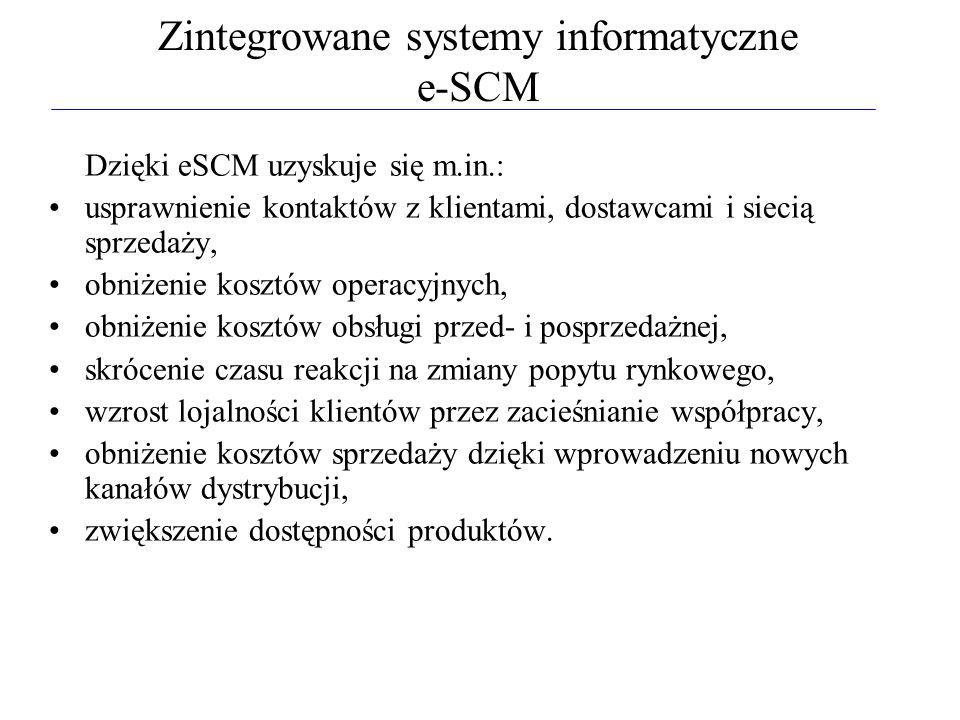 Zintegrowane systemy informatyczne e-SCM