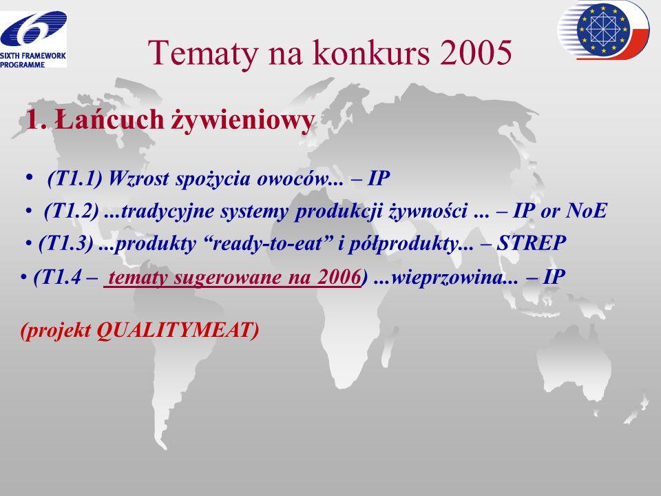 Tematy na konkurs 2005 1. Łańcuch żywieniowy