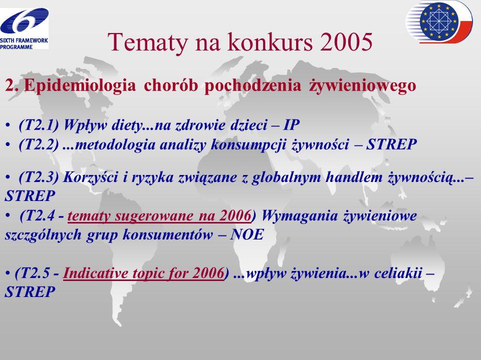 Tematy na konkurs 2005 2. Epidemiologia chorób pochodzenia żywieniowego. (T2.1) Wpływ diety...na zdrowie dzieci – IP.