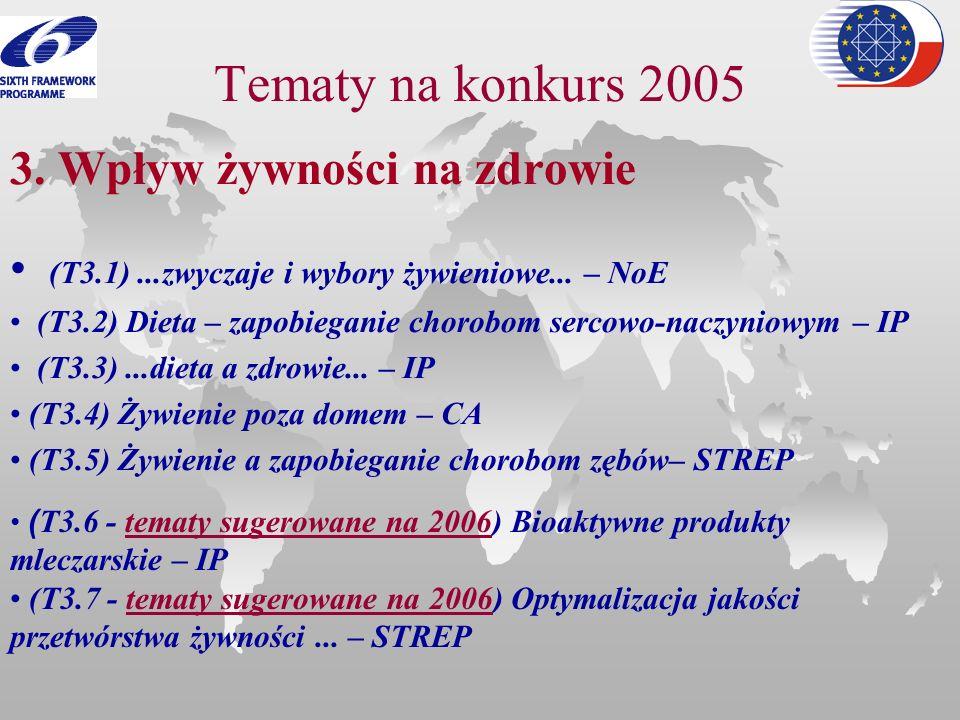 Tematy na konkurs 2005 3. Wpływ żywności na zdrowie