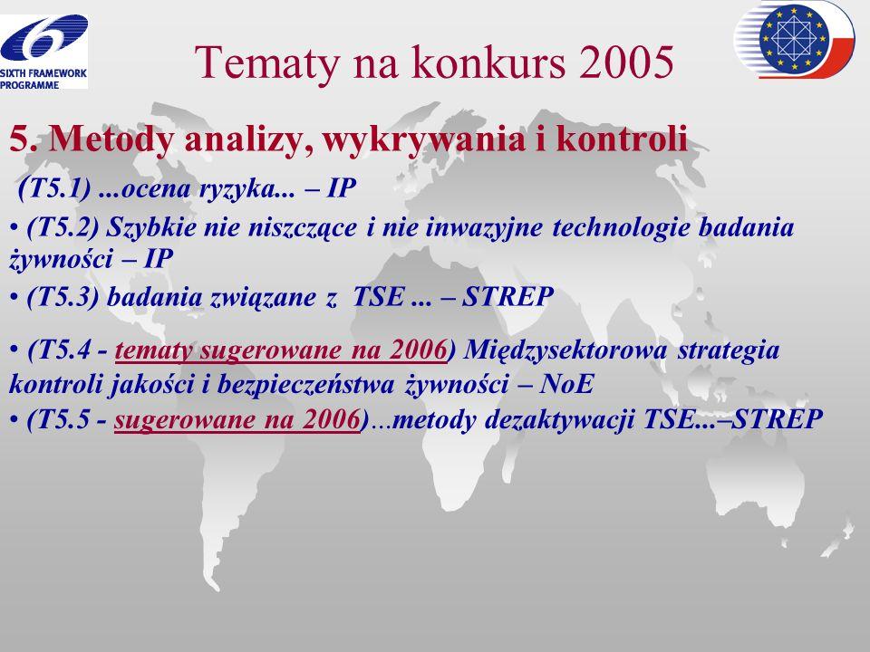 Tematy na konkurs 2005 5. Metody analizy, wykrywania i kontroli