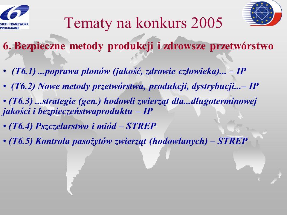 Tematy na konkurs 2005 6. Bezpieczne metody produkcji i zdrowsze przetwórstwo. (T6.1) ...poprawa plonów (jakość, zdrowie człowieka)... – IP.