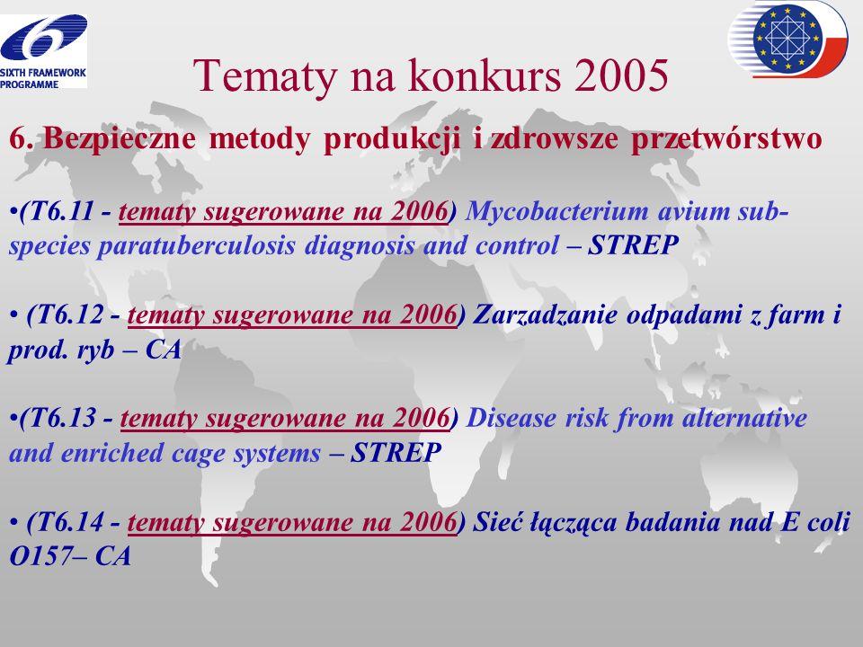 Tematy na konkurs 2005 6. Bezpieczne metody produkcji i zdrowsze przetwórstwo.