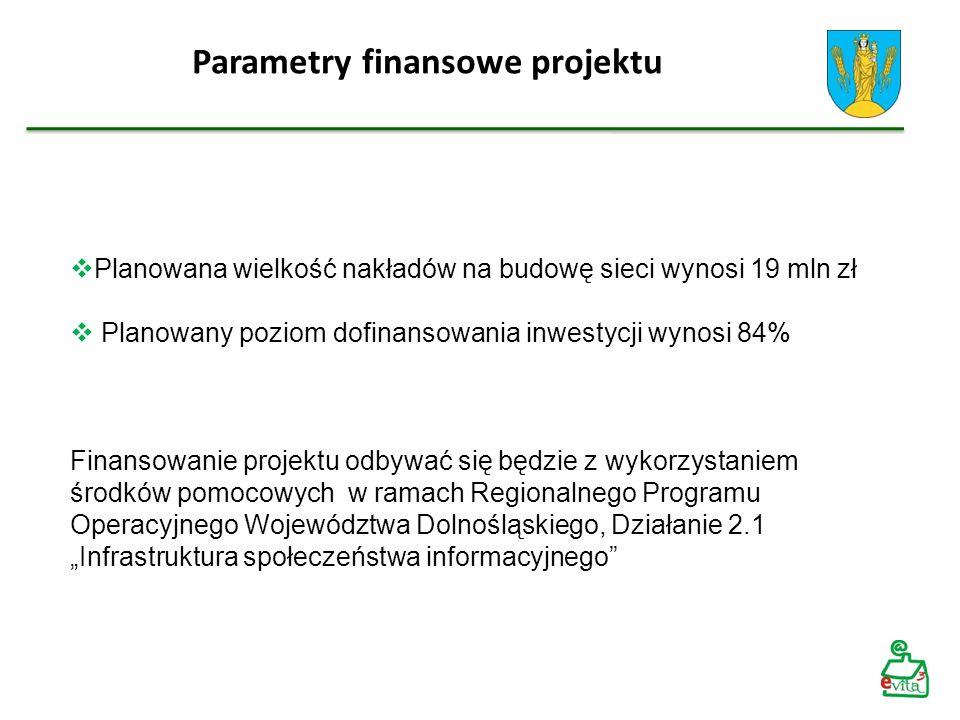 Parametry finansowe projektu