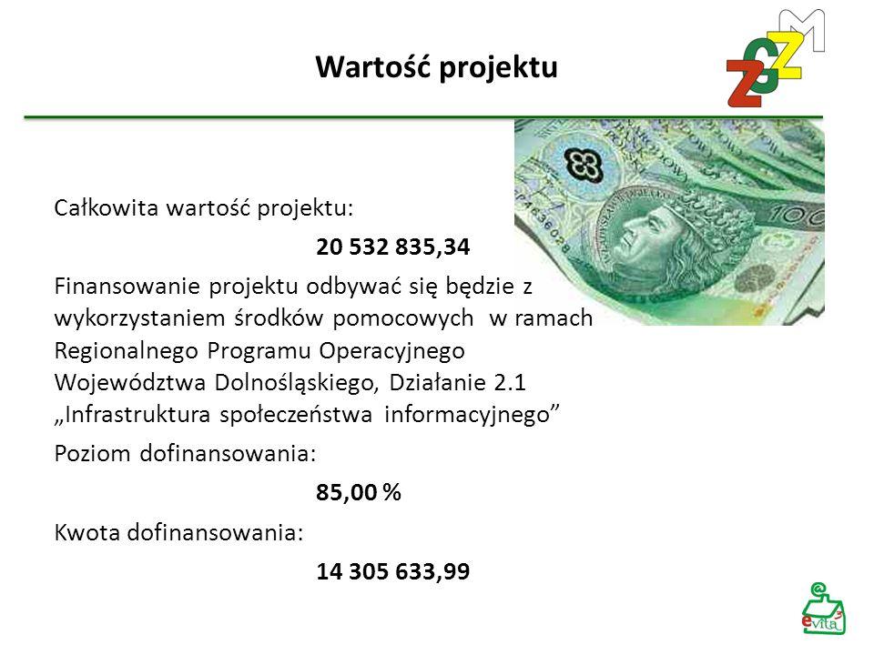 Wartość projektu Całkowita wartość projektu: 20 532 835,34