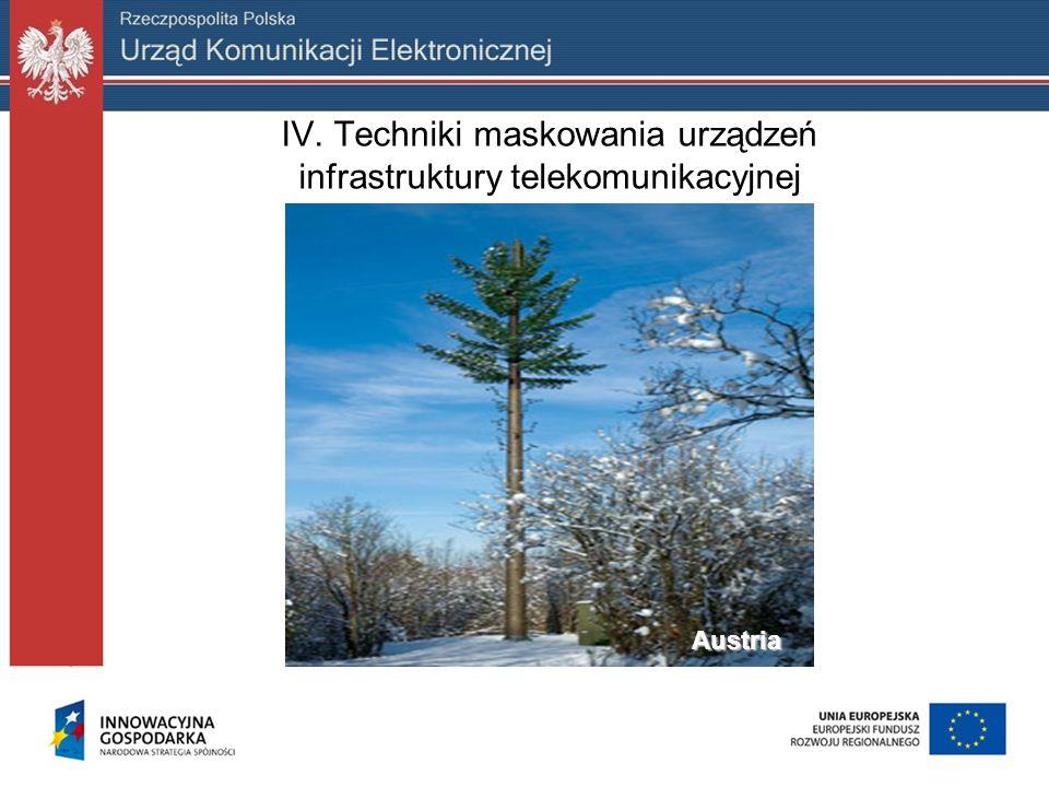 IV. Techniki maskowania urządzeń infrastruktury telekomunikacyjnej