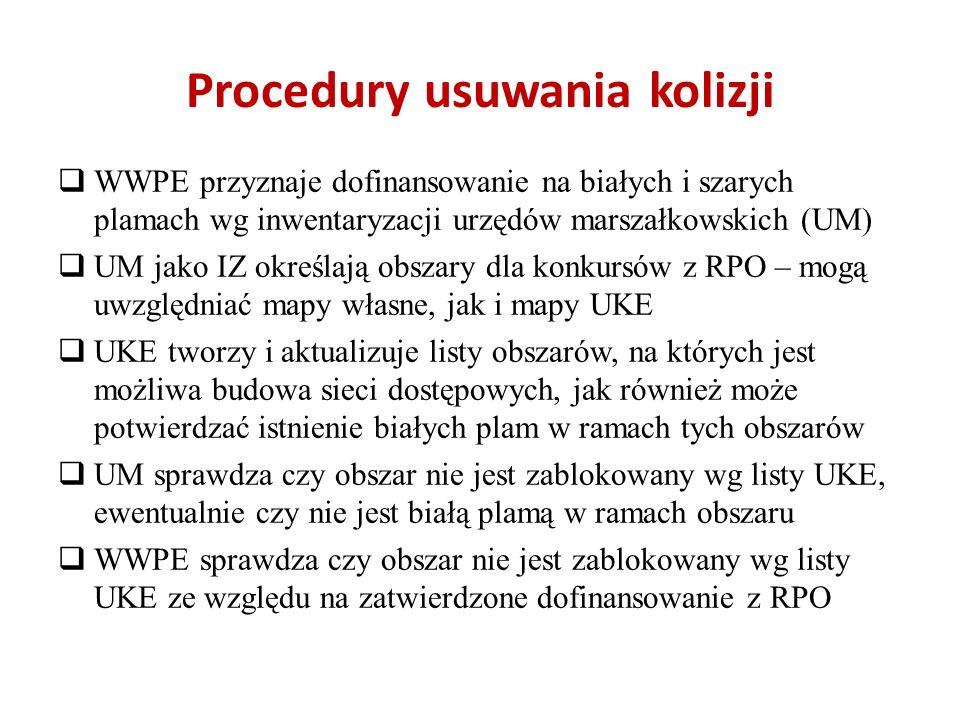 Procedury usuwania kolizji