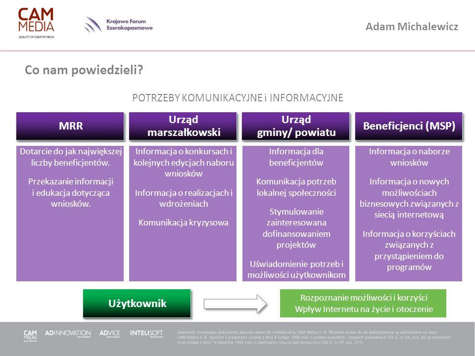 Co nam powiedzieli MRR Urząd marszałkowski Urząd gminy/ powiatu