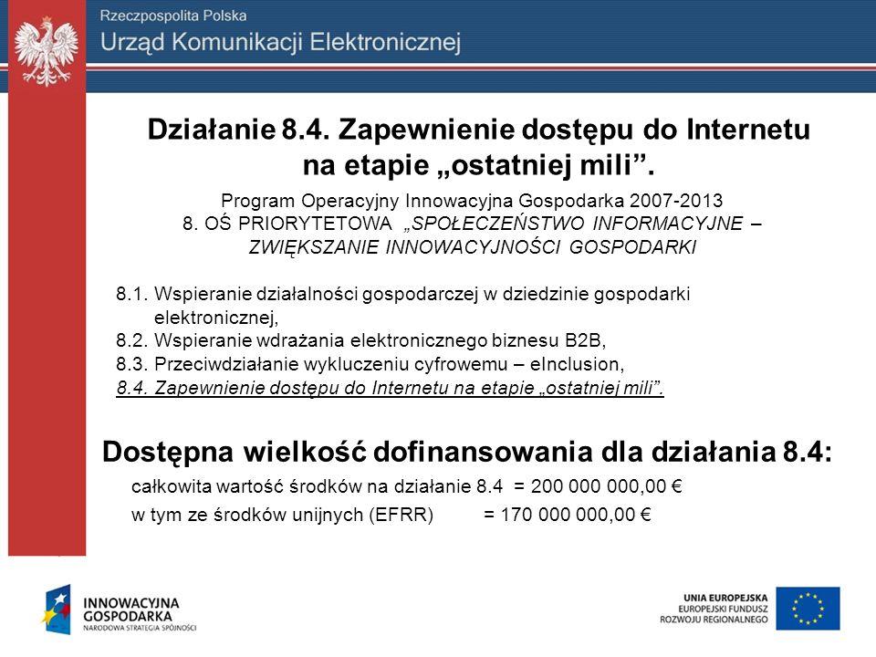 Dostępna wielkość dofinansowania dla działania 8.4: