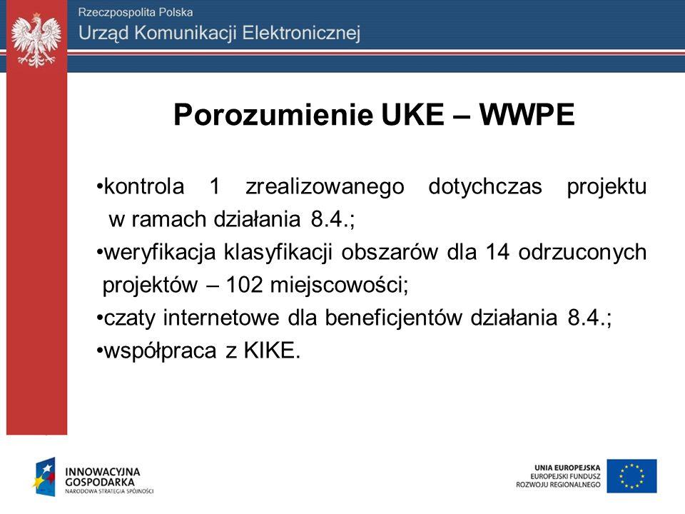 Porozumienie UKE – WWPE
