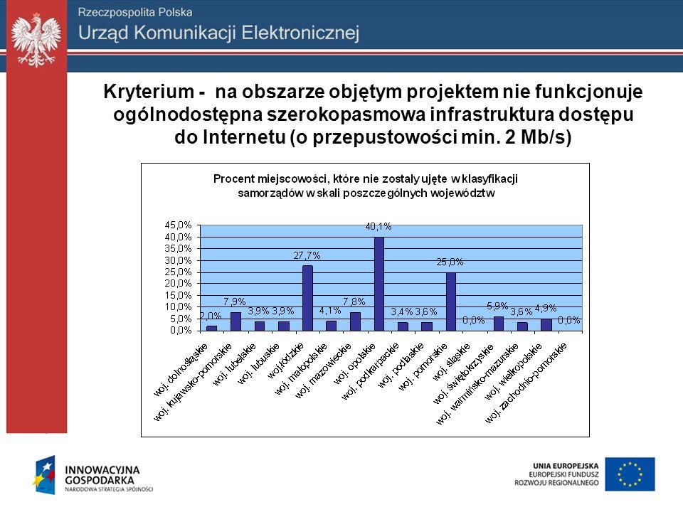Kryterium - na obszarze objętym projektem nie funkcjonuje ogólnodostępna szerokopasmowa infrastruktura dostępu do Internetu (o przepustowości min.