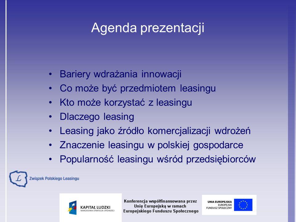 Agenda prezentacji Bariery wdrażania innowacji