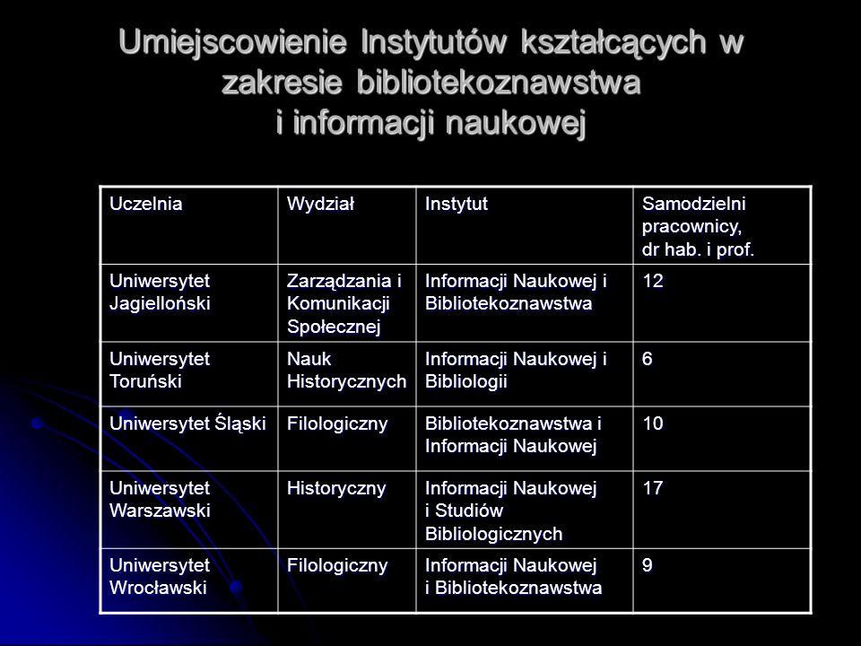 Umiejscowienie Instytutów kształcących w zakresie bibliotekoznawstwa i informacji naukowej