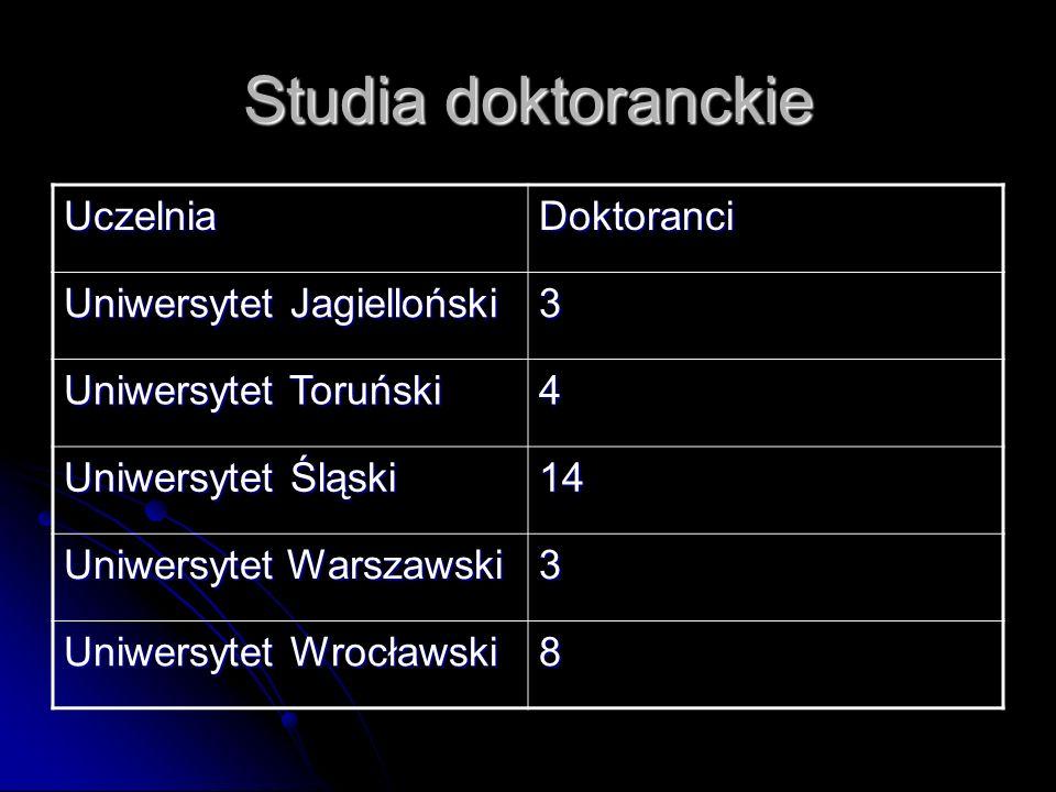 Studia doktoranckie Uczelnia Doktoranci Uniwersytet Jagielloński 3