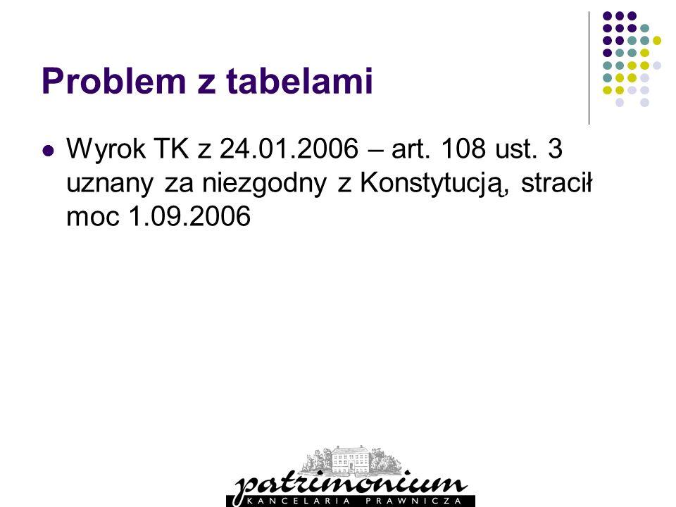 Problem z tabelami Wyrok TK z 24.01.2006 – art. 108 ust.